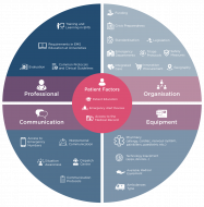 EMS Ecosystem Infographic WEB